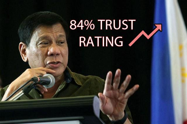 duterte trust rating 1